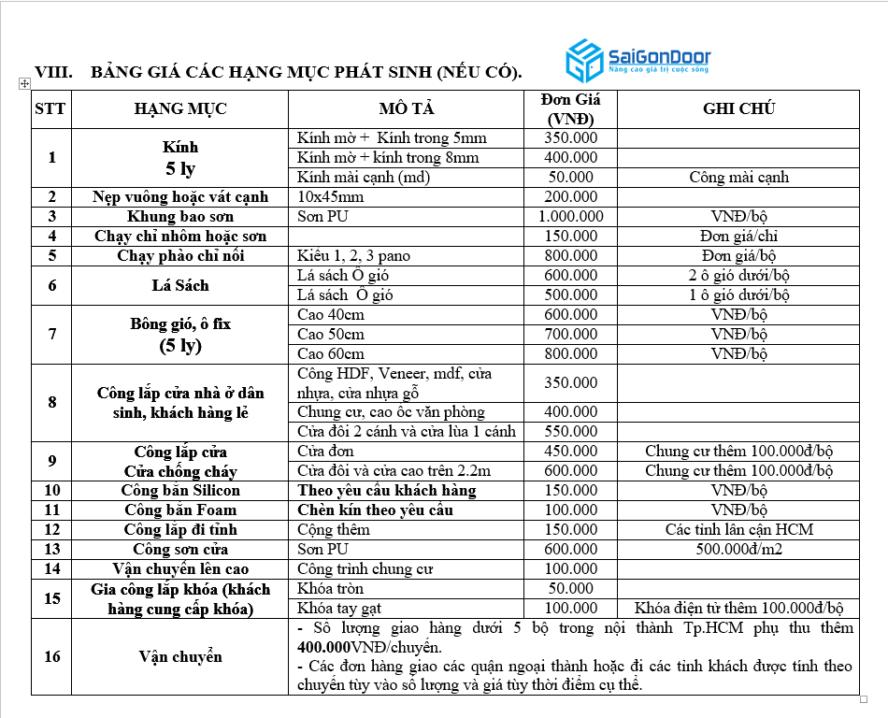 Bảng giá các hạng mục phát sinh chi phí nếu có
