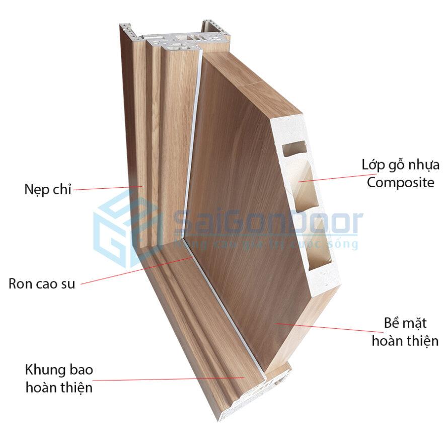 Mặt cắt cấu tạo cửa nhựa Composite ngăn nước